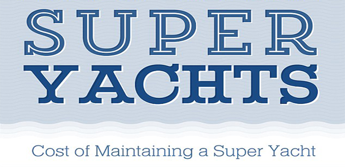Infographic: Cost of Mantaining a Super Yacht  Infographic: Cost of Mantaining a Super Yacht Infographic Cost of Mantaing a Super Yacht
