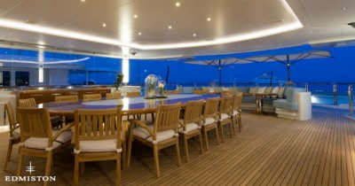 Luxury Yacht of the Week: Nirvana Luxury Yacht of the Week Nirvana 7 400x210